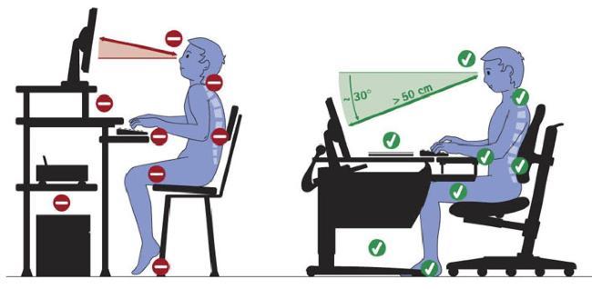 организация рабочего места и техника безопасности